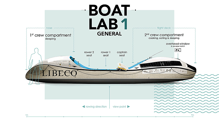 Front Row BOAT LAB 1