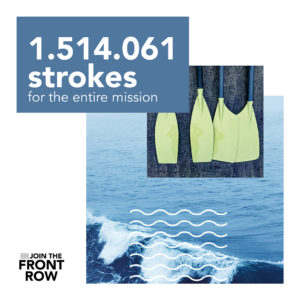 The Front Row ocean row in numbers: 1.514.061 strokes from Portugal to Miami
